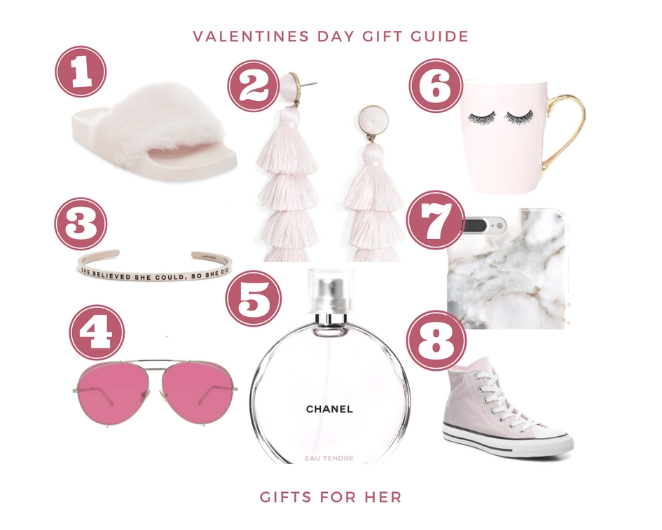 Valentines day gift guide-3